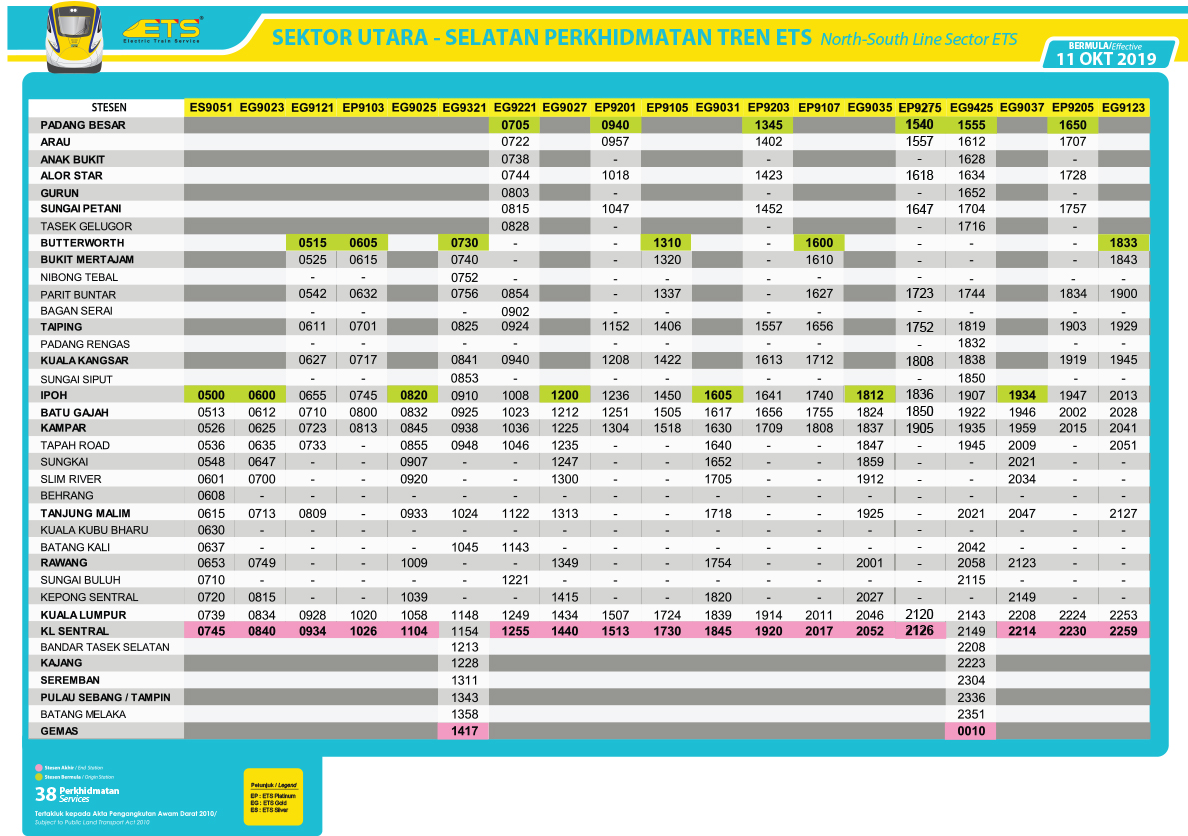 ETS Train From Ipoh To Kuala Lumpur (KL) - KTMB